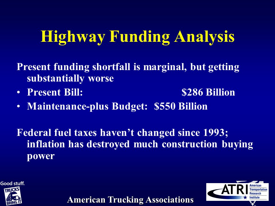 American Trucking Associations Highway Funding Analysis Present funding shortfall is marginal, but getting substantially worse Present Bill: $286 Billion Maintenance-plus Budget: $550 Billion Federal fuel taxes haven't changed since 1993; inflation has destroyed much construction buying power