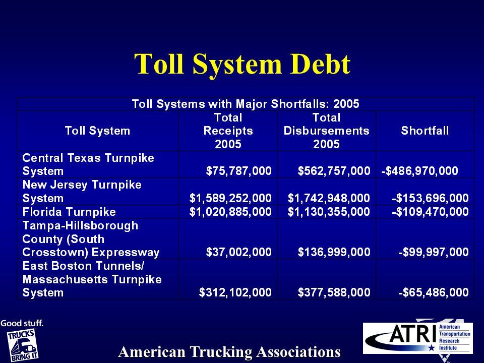 American Trucking Associations Toll System Debt