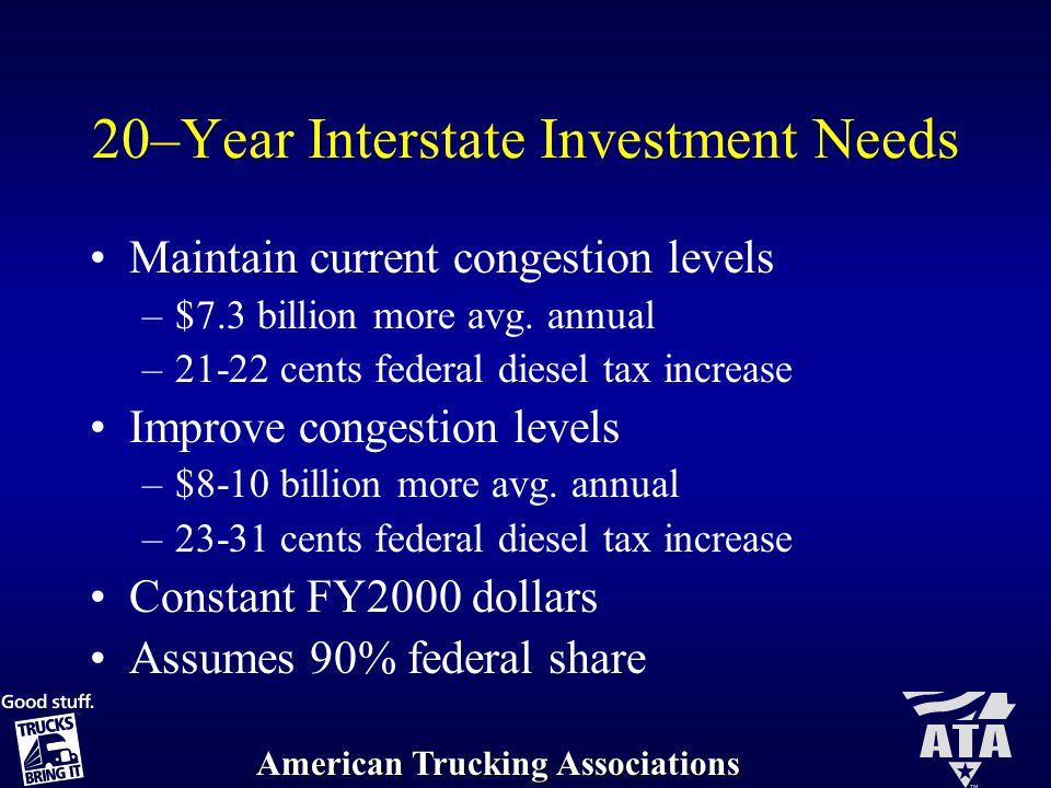 American Trucking Associations Gasoline Revenues Needed