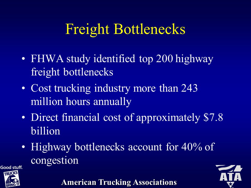 American Trucking Associations Freight Bottlenecks FHWA study identified top 200 highway freight bottlenecks Cost trucking industry more than 243 million hours annually Direct financial cost of approximately $7.8 billion Highway bottlenecks account for 40% of congestion