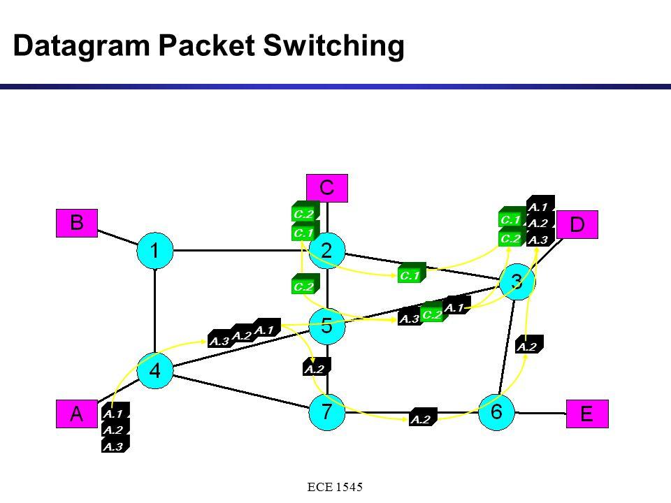 ECE 1545 A.3 A.2 C.2 A.1 C.1 A.3 A.2 A.1 C.1 C.2 Datagram Packet Switching A.3 A.2 A.1 C.1 C.2 A.3 A.2 C.2 A.1 C.1 A.3 A.2 A.1 C.1 C.2 A.2 A.3 A.1 A.2 C.2 A.2 A.3 A.1 A.2 A.3 A.2 A.1