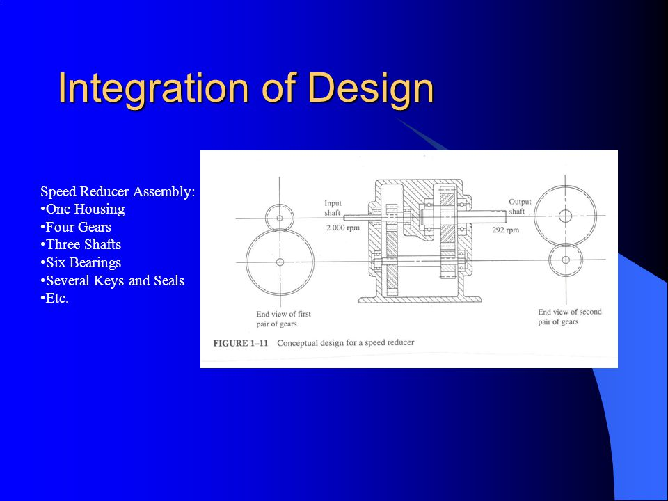 Integration of Design Speed Reducer Assembly: One Housing Four Gears Three Shafts Six Bearings Several Keys and Seals Etc.