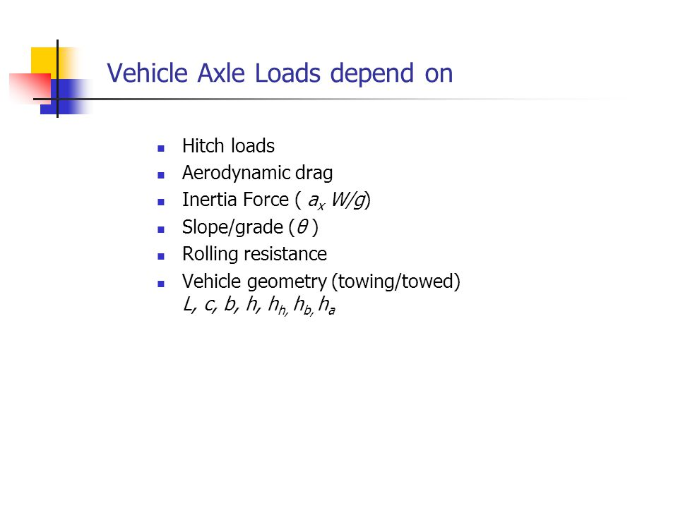 Fundamental rule of vehicle dynamics Control forces act on the tires' contact patches (i.e.