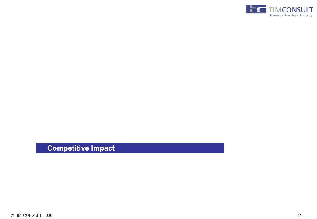 © TIM CONSULT 2006- 11 - Competitive Impact