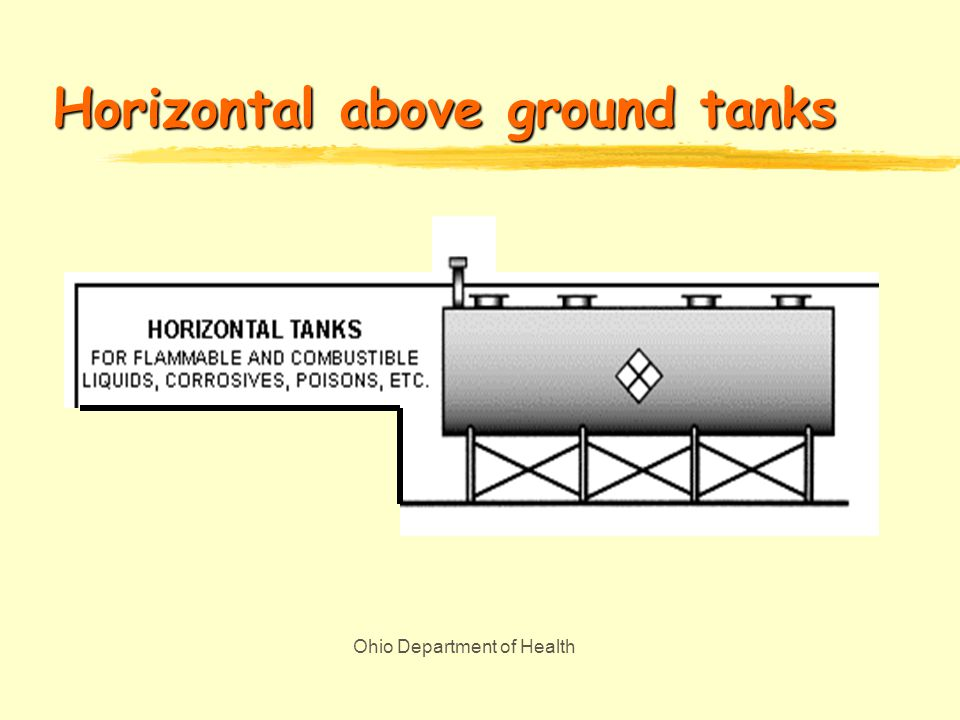 Ohio Department of Health Petroleum Storage Tanks Sale from above ground tanks is not permitted in Ohio UST's must have been upgraded by December 1998