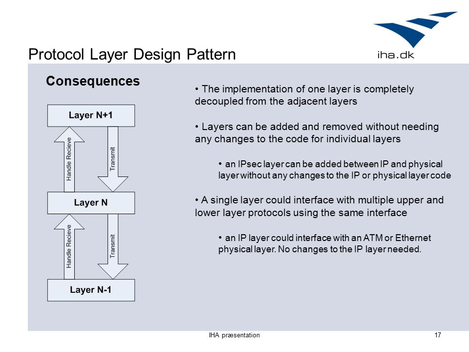 IHA præsentation17 Protocol Layer Design Pattern Consequences The implementation of one layer is completely decoupled from the adjacent layers Layers can be added and removed without needing any changes to the code for individual layers an IPsec layer can be added between IP and physical layer without any changes to the IP or physical layer code A single layer could interface with multiple upper and lower layer protocols using the same interface an IP layer could interface with an ATM or Ethernet physical layer.