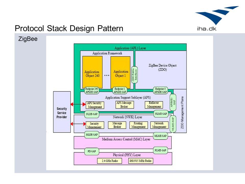 Protocol Stack Design Pattern ZigBee
