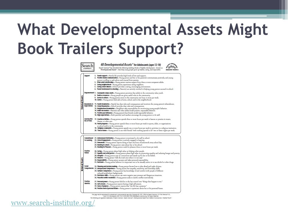 What Developmental Assets Might Book Trailers Support? www.search-institute.org/