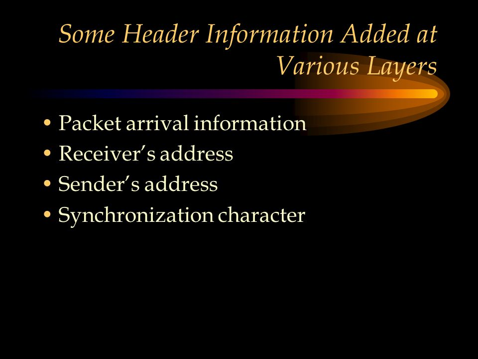 Some Header Information Added at Various Layers Packet arrival information Receiver's address Sender's address Synchronization character
