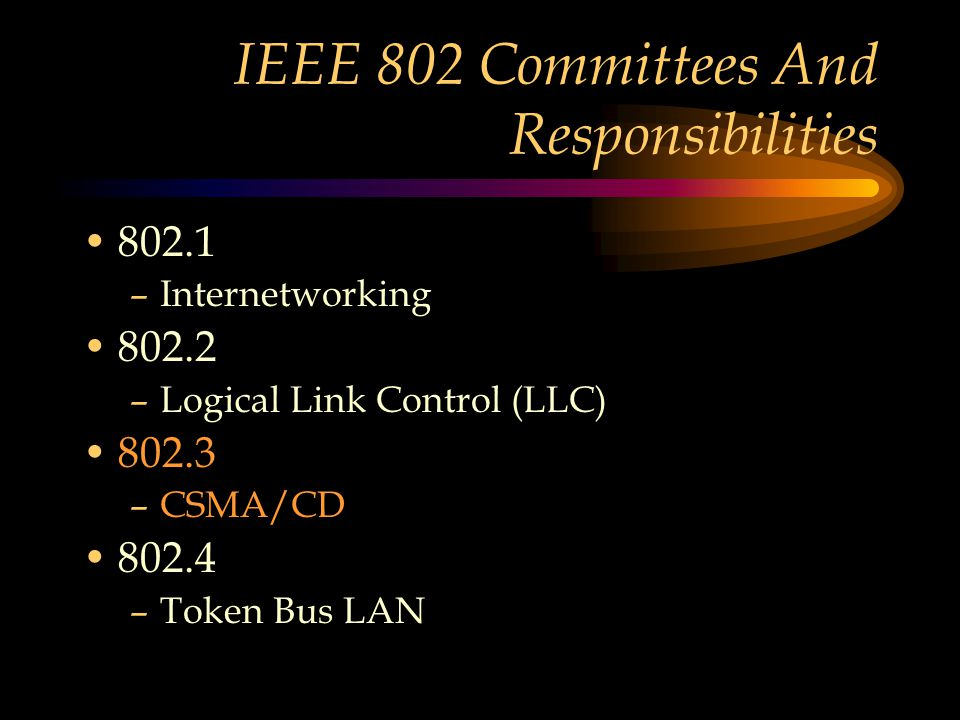 IEEE 802 Committees And Responsibilities 802.1 –Internetworking 802.2 –Logical Link Control (LLC) 802.3 –CSMA/CD 802.4 –Token Bus LAN