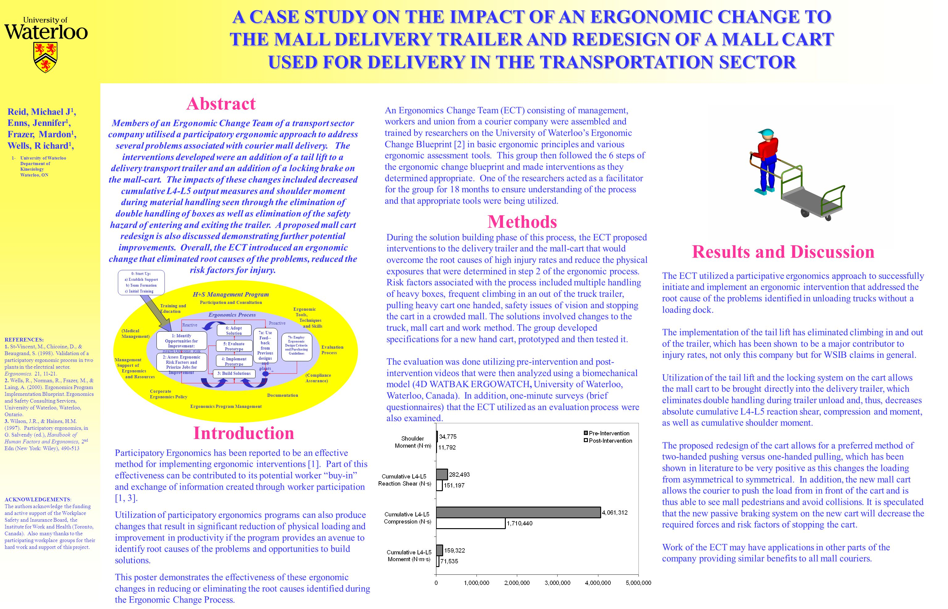 A CASE STUDY ON THE IMPACT OF AN ERGONOMIC CHANGE TO THE MALL DELIVERY TRAILER AND REDESIGN OF A MALL CART USED FOR DELIVERY IN THE TRANSPORTATION SECTOR Reid, Michael J 1, Enns, Jennifer 1, Frazer, Mardon 1, Wells, R ichard 1, 1-University of Waterloo Department of Kinesiology Waterloo, ON ACKNOWLEDGEMENTS: The authors acknowledge the funding and active support of the Workplace Safety and Insurance Board, the Institute for Work and Health (Toronto, Canada).