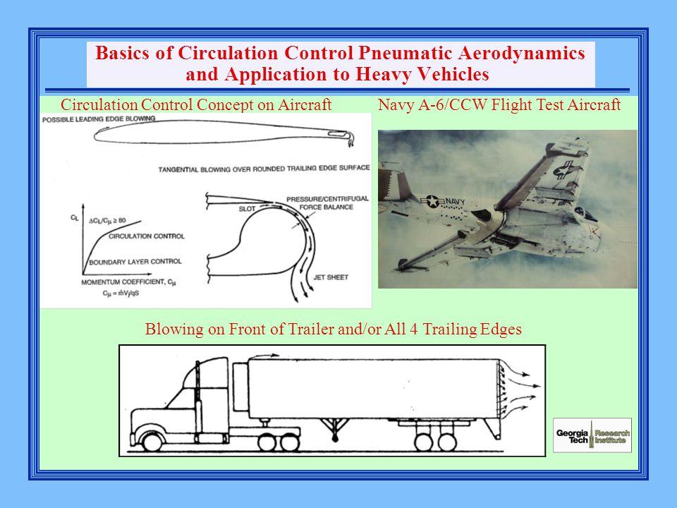 Basics of Circulation Control Pneumatic Aerodynamics and Application to Heavy Vehicles Circulation Control Concept on Aircraft Navy A-6/CCW Flight Tes