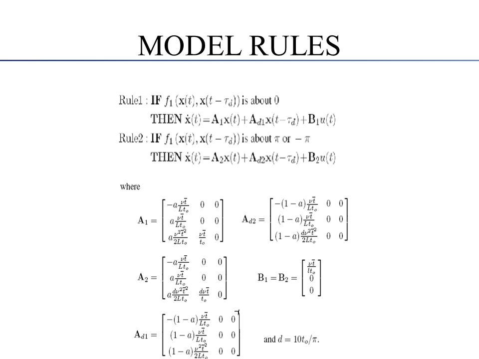 MODEL RULES