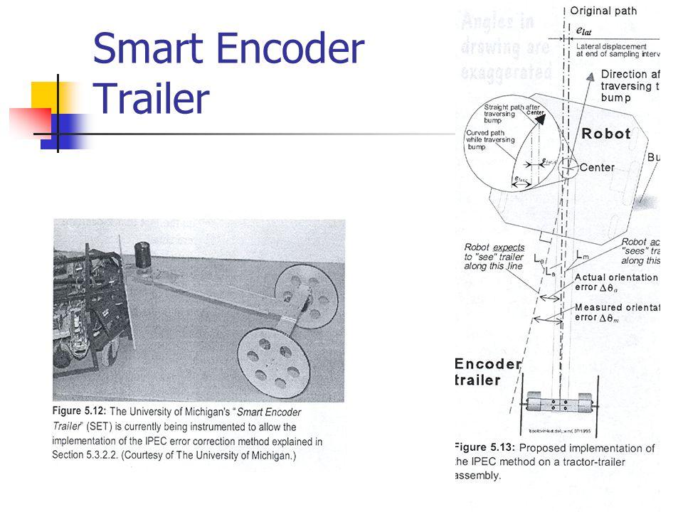 Smart Encoder Trailer