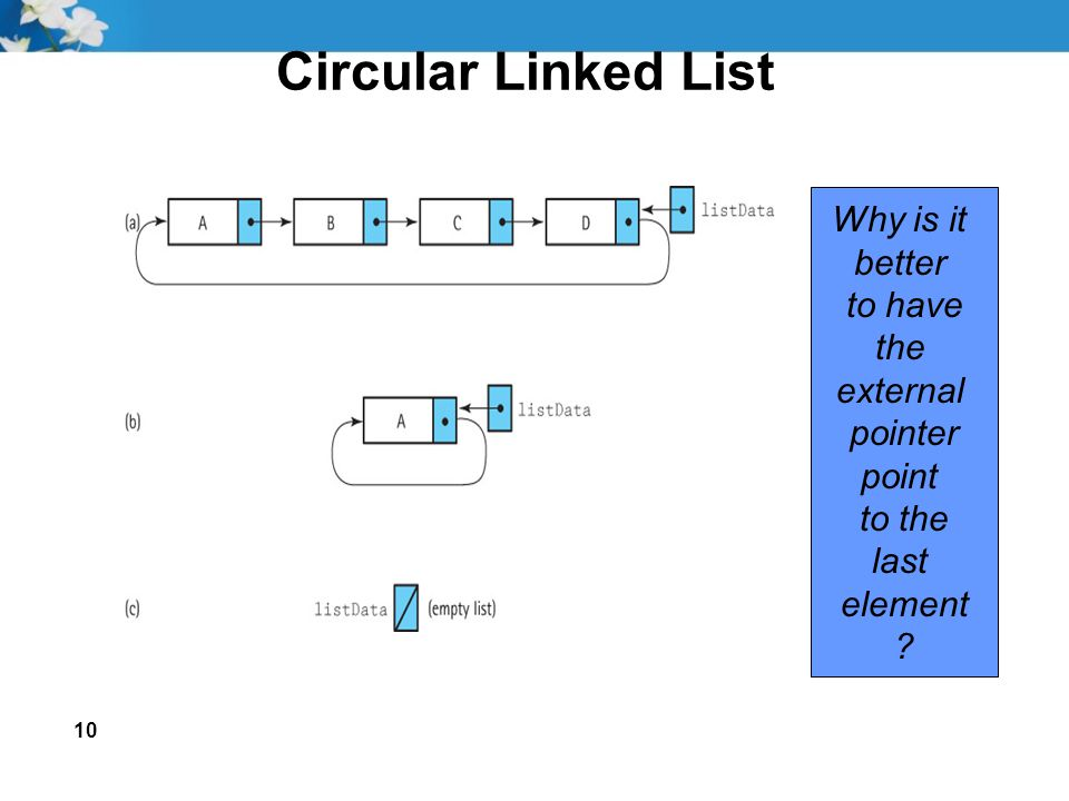10 Circular Linked List Why is it better to have the external pointer point to the last element ?