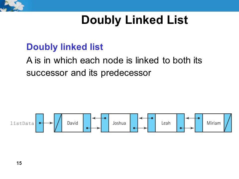 15 Doubly Linked List Doubly linked list A is in which each node is linked to both its successor and its predecessor
