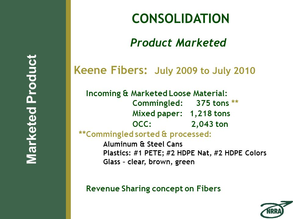 Product Marketed Keene Fibers: July 2009 to July 2010 Incoming & Marketed Loose Material: Commingled: 375 tons ** Mixed paper: 1,218 tons OCC:2,043 to