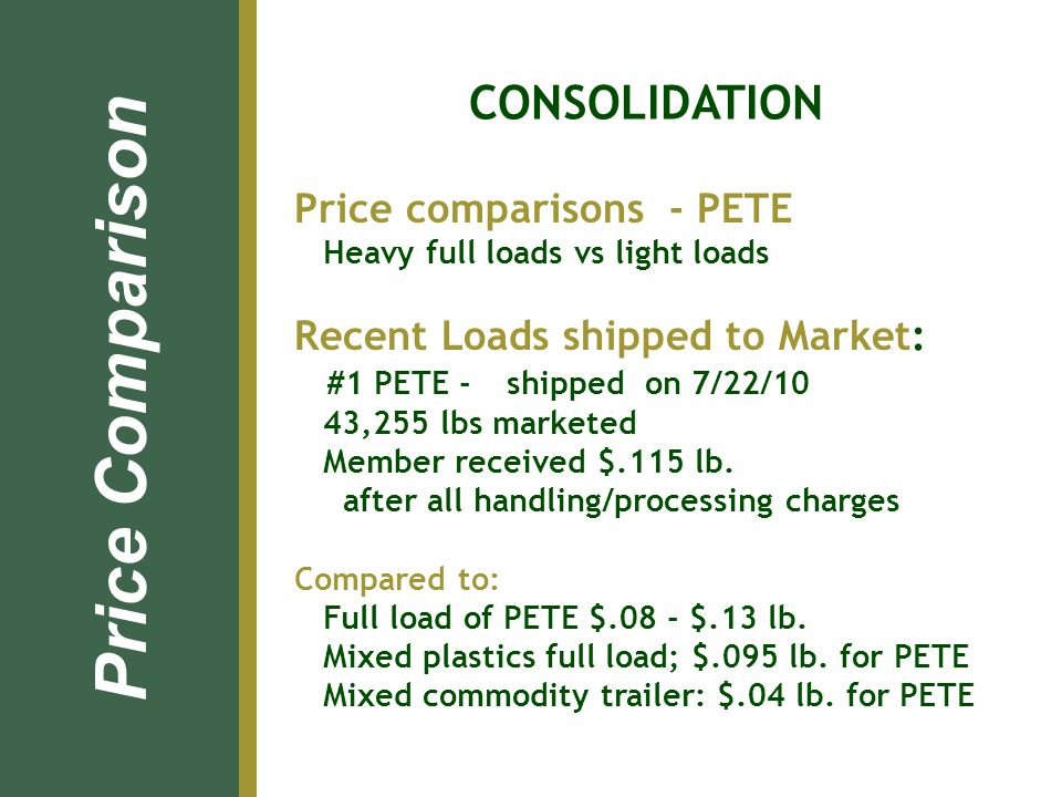 Price comparisons - PETE Heavy full loads vs light loads Recent Loads shipped to Market: #1 PETE - shipped on 7/22/10 43,255 lbs marketed Member received $.115 lb.