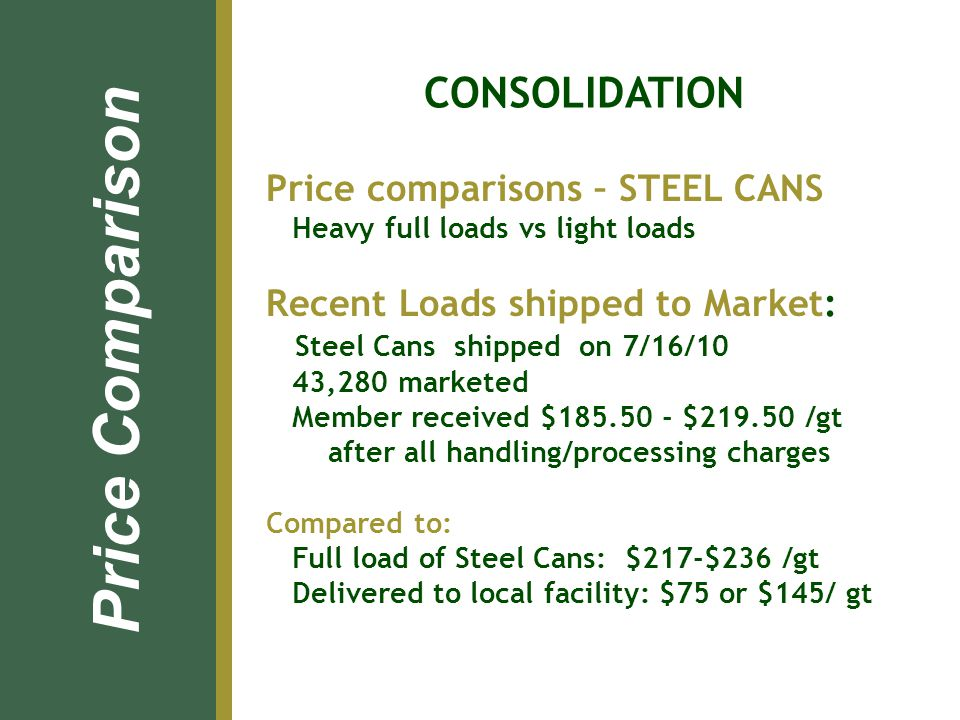 Price comparisons – STEEL CANS Heavy full loads vs light loads Recent Loads shipped to Market: Steel Cans shipped on 7/16/10 43,280 marketed Member re