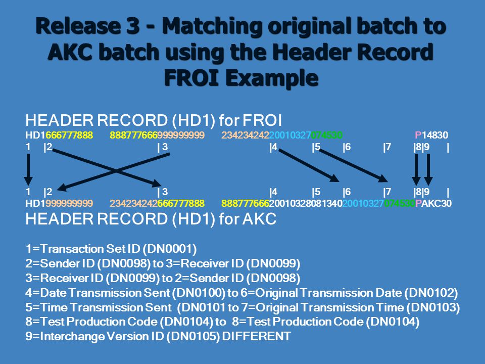 Release 3 - Matching original batch to AKC batch using the Header Record FROI Example HEADER RECORD (HD1) for FROI HD1666777888 888777666999999999 234