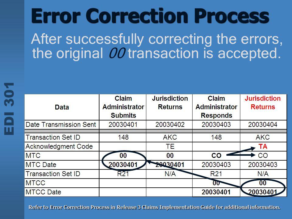 EDI 301 Error Correction Process After successfully correcting the errors, the original 00 transaction is accepted. Refer to Error Correction Process