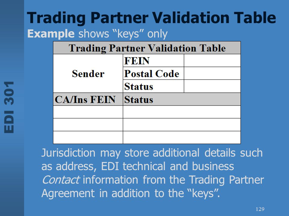 """EDI 301 129 Trading Partner Validation Table Example shows """"keys"""" only Jurisdiction may store additional details such as address, EDI technical and bu"""