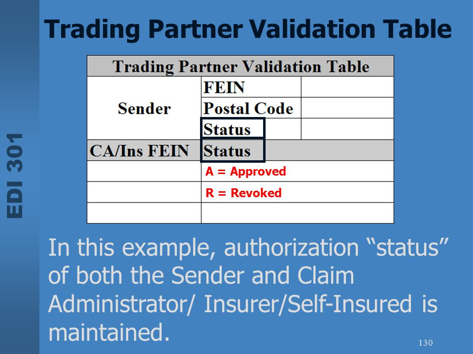 """EDI 301 130 Trading Partner Validation Table In this example, authorization """"status"""" of both the Sender and Claim Administrator/ Insurer/Self-Insured"""
