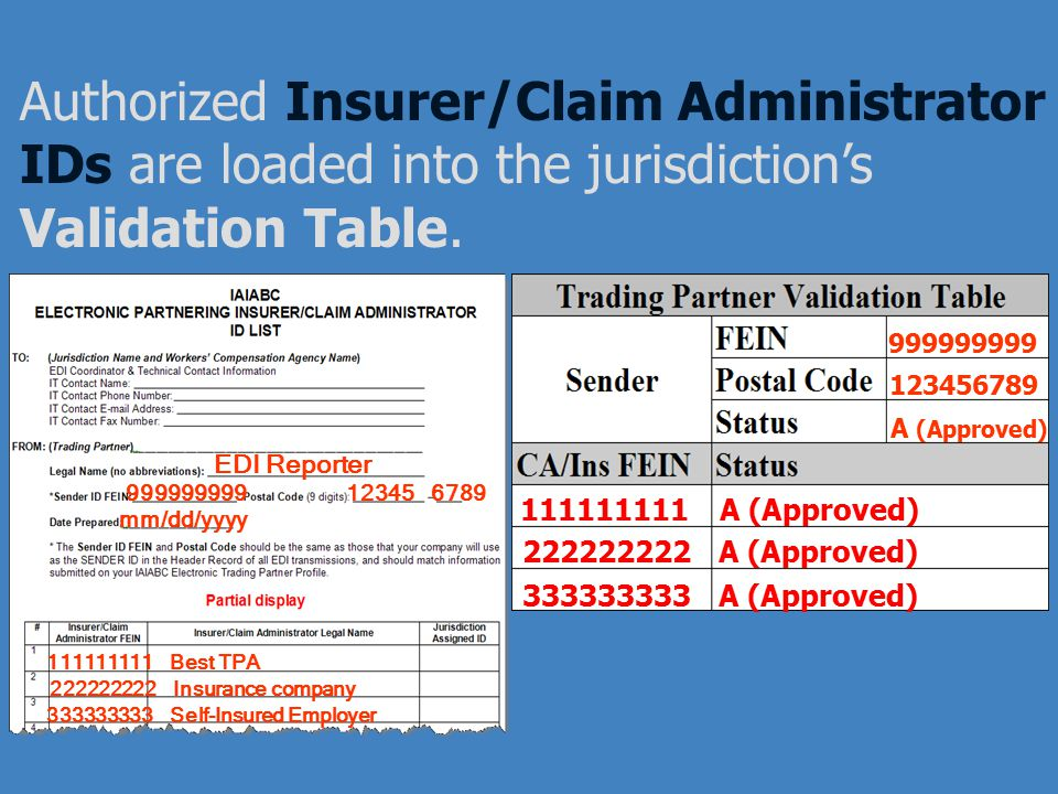 999999999 123456789 A (Approved) Authorized Insurer/Claim Administrator IDs are loaded into the jurisdiction's Validation Table. 111111111 222222222 3