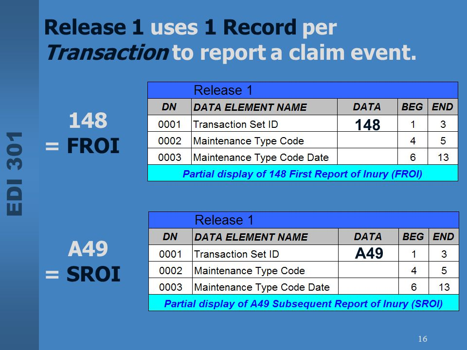 EDI 301 16 Release 1 uses 1 Record per Transaction to report a claim event. 148 = FROI A49 = SROI A49