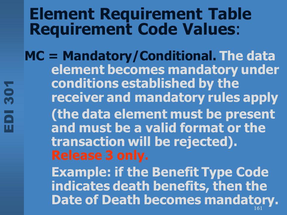 EDI 301 161 Element Requirement Table Requirement Code Values: MC = Mandatory/Conditional. The data element becomes mandatory under conditions establi