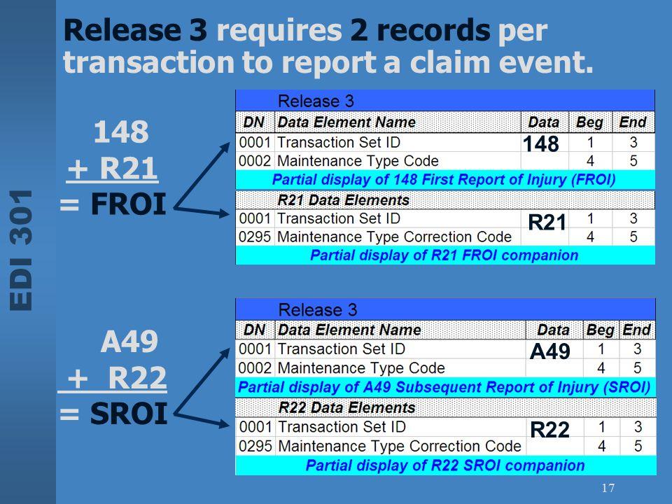 EDI 301 17 Release 3 requires 2 records per transaction to report a claim event. 148 + R21 = FROI 148 R21 A49 + R22 = SROI A49 R22