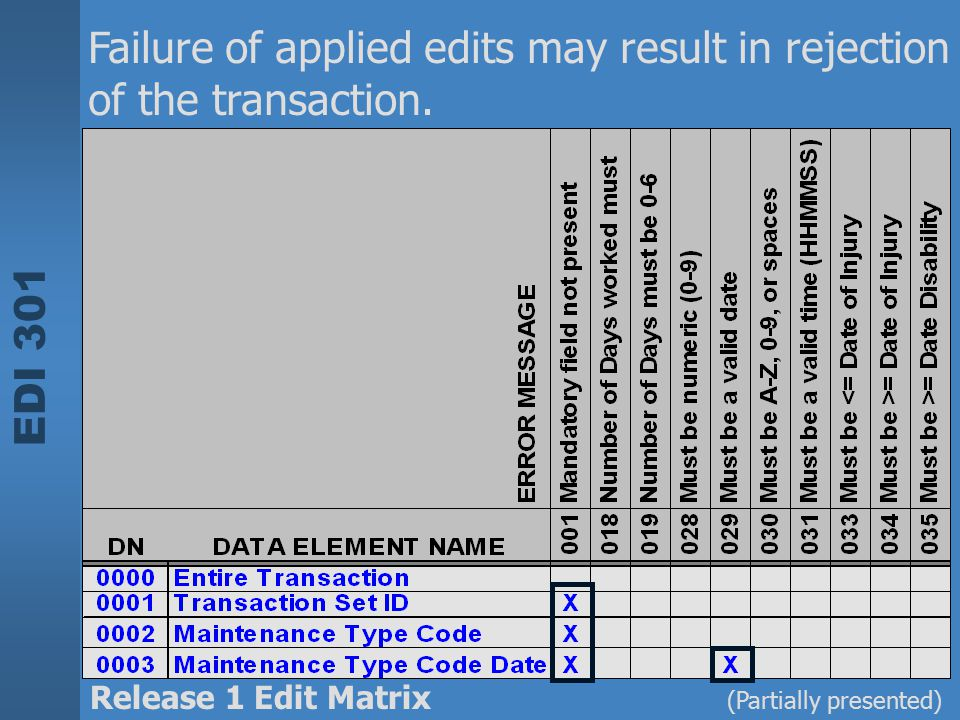 EDI 301 (Partially presented) Failure of applied edits may result in rejection of the transaction. Release 1 Edit Matrix