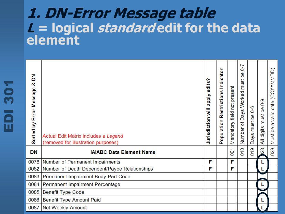 EDI 301 1. DN-Error Message table L = logical standard edit for the data element