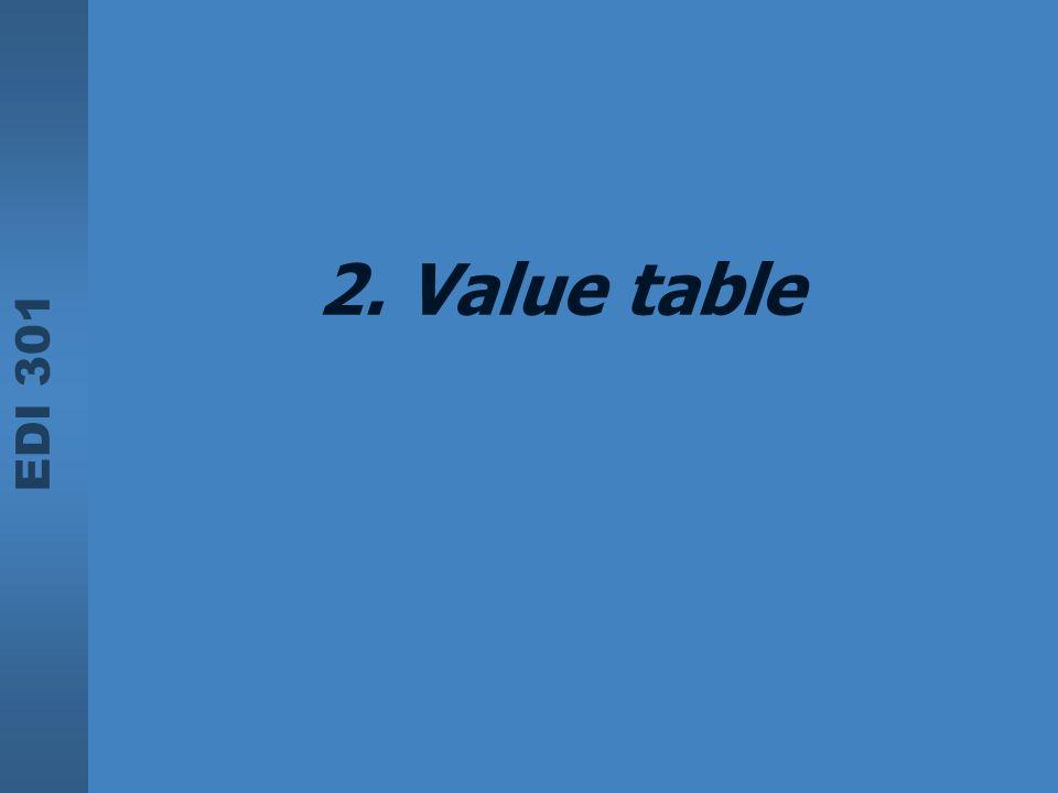 EDI 301 2. Value table