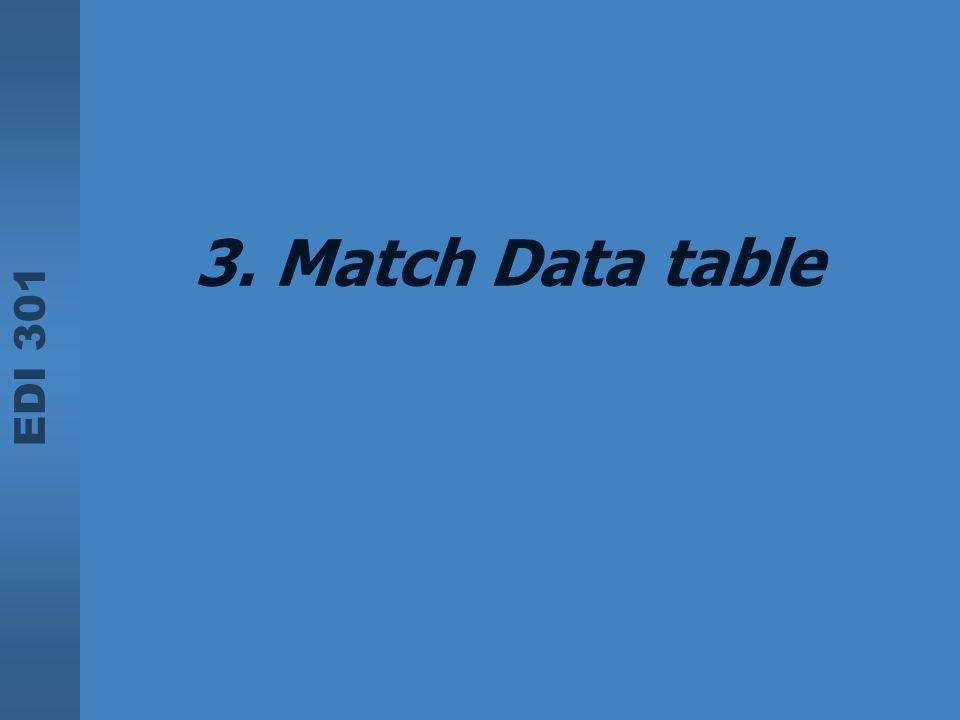 EDI 301 3. Match Data table