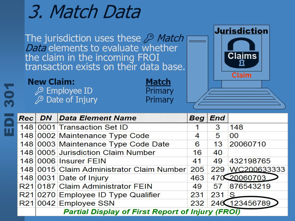 EDI 301 The jurisdiction uses these  Match Data elements to evaluate whether the claim in the incoming FROI transaction exists on their data base. Ju