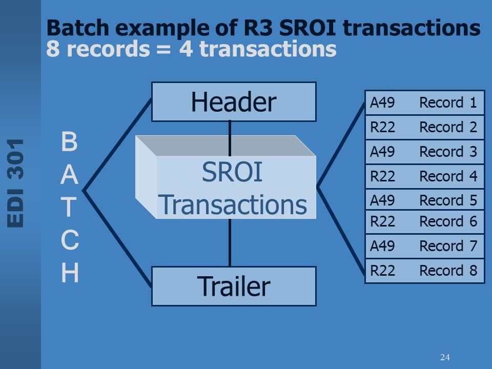 EDI 301 24 SROI Transactions BATCHBATCH Batch example of R3 SROI transactions 8 records = 4 transactions A49Record 1 R22Record 2 A49Record 3 R22Record