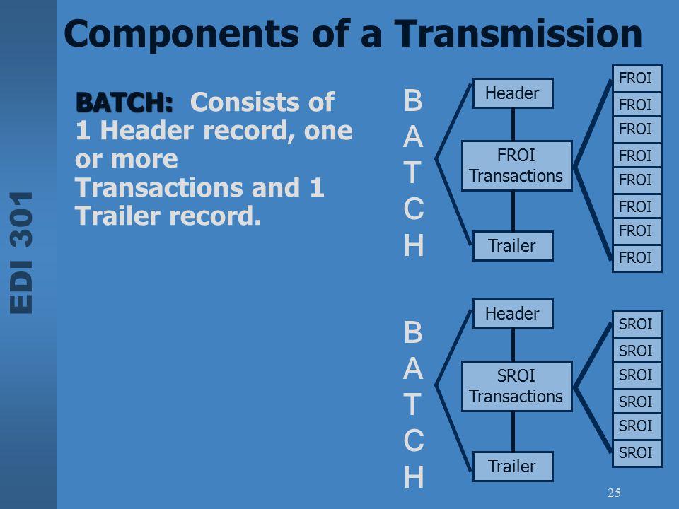 EDI 301 25 BATCHBATCH Components of a Transmission SROI Transactions Header Trailer SROI FROI Transactions Header Trailer FROI BATCHBATCH BATCH: BATCH
