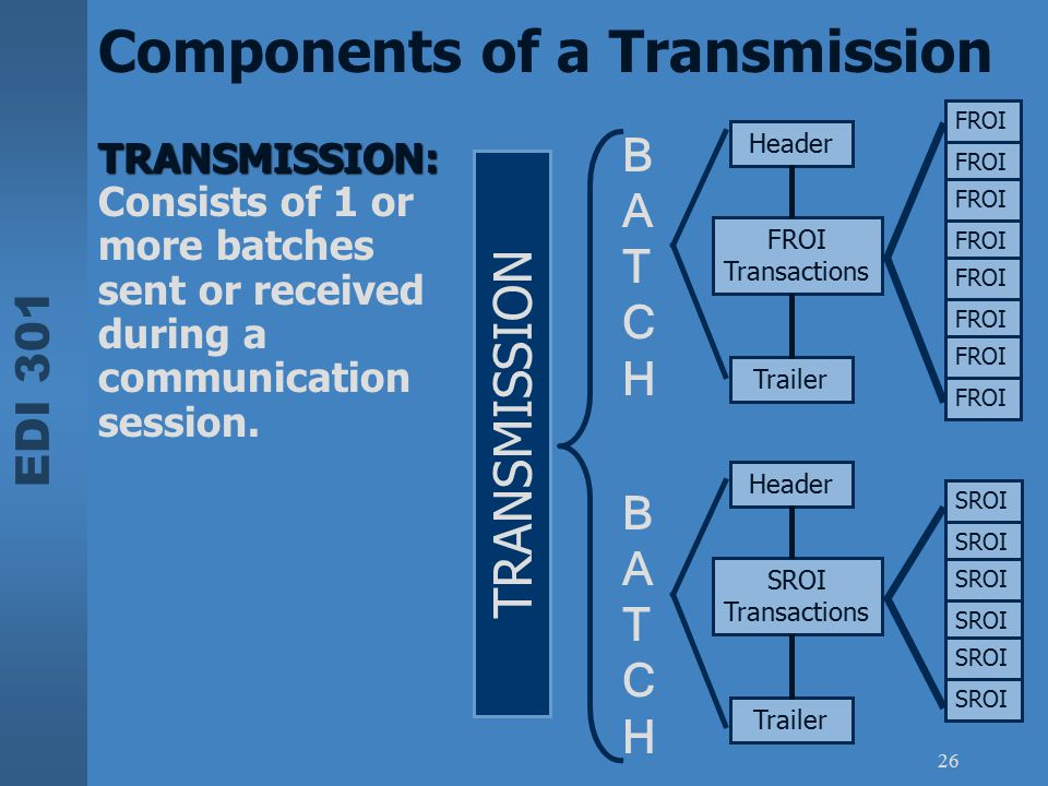 EDI 301 26 Components of a Transmission TRANSMISSION: TRANSMISSION: Consists of 1 or more batches sent or received during a communication session. TRA