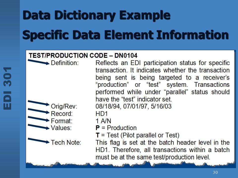 EDI 301 30 Data Dictionary Example Specific Data Element Information