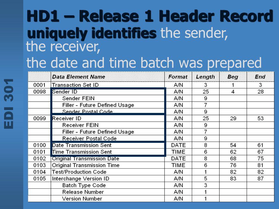 EDI 301 HD1 – Release 1 Header Record uniquely identifies uniquely identifies the sender, the receiver, the date and time batch was prepared