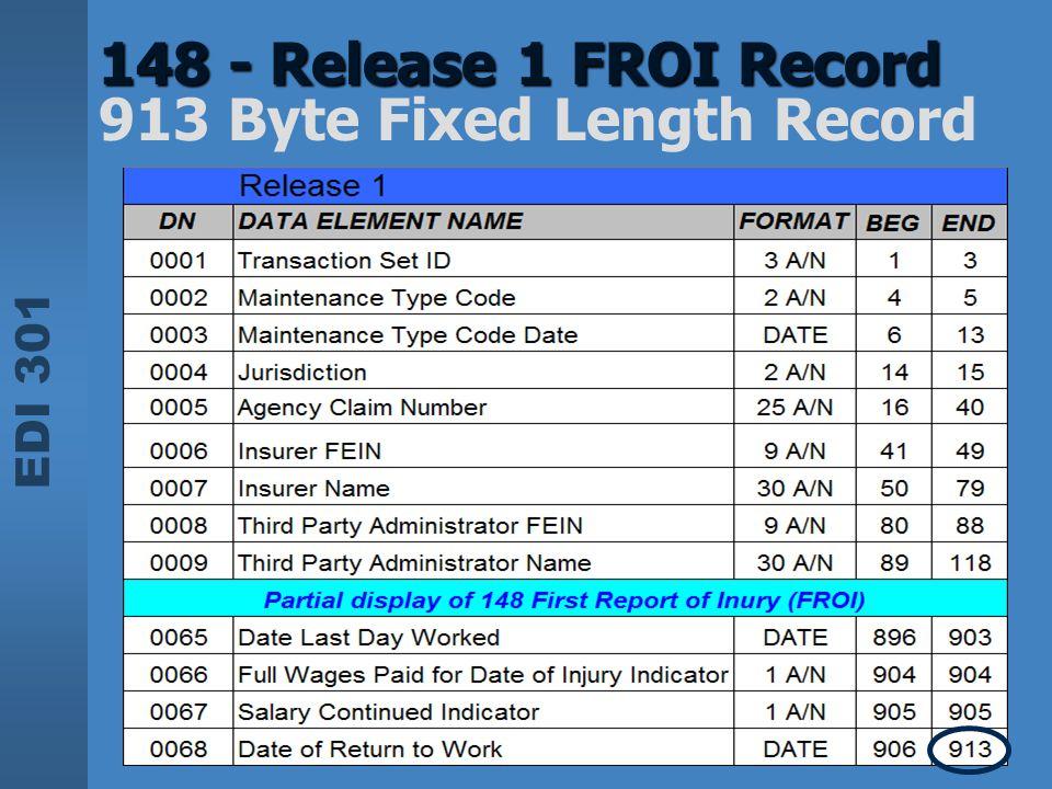 EDI 301 148 - Release 1 FROI Record 148 - Release 1 FROI Record 913 Byte Fixed Length Record