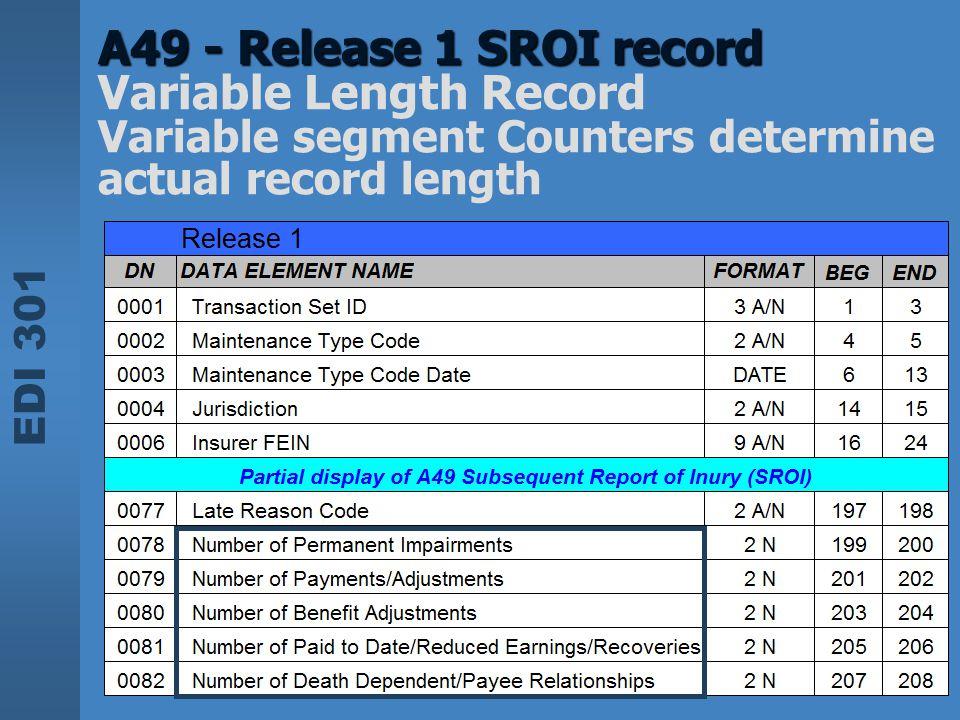 EDI 301 A49 - Release 1 SROI record A49 - Release 1 SROI record Variable Length Record Variable segment Counters determine actual record length