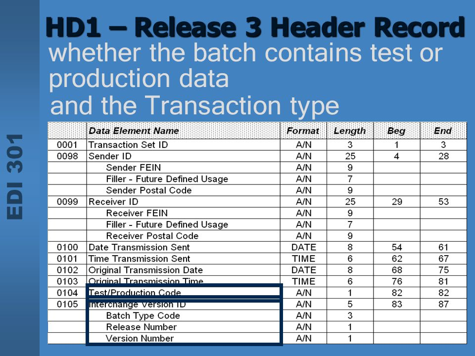 EDI 301 HD1 – Release 3 Header Record whether the batch contains test or production data and the Transaction type