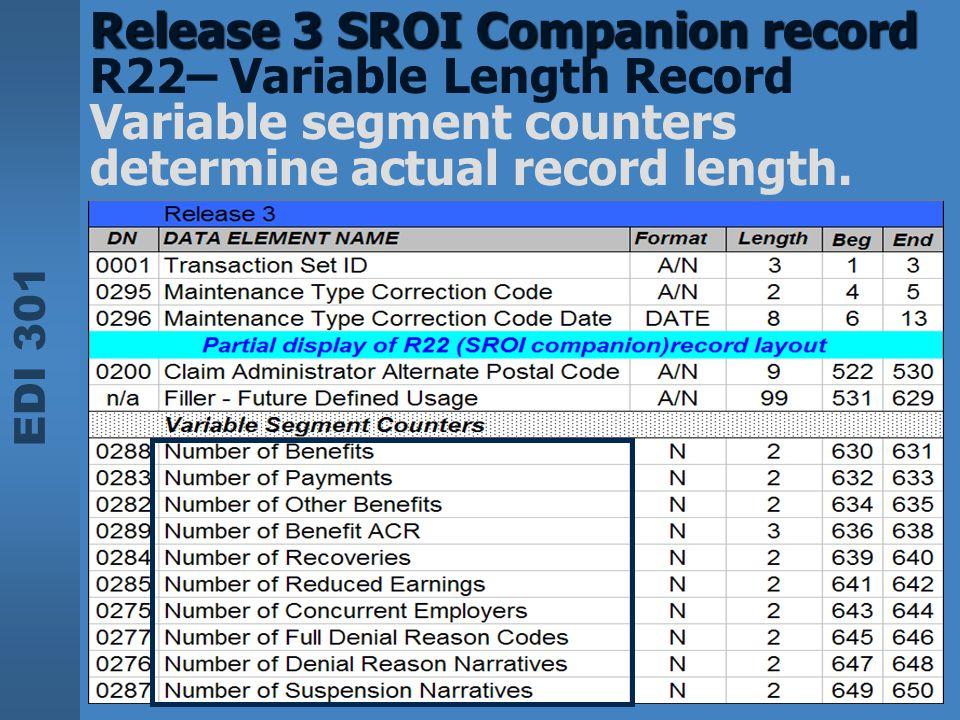 EDI 301 Release 3 SROI Companion record Release 3 SROI Companion record R22– Variable Length Record Variable segment counters determine actual record