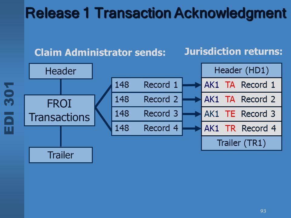EDI 301 93 Release 1 Transaction Acknowledgment 148Record 1 148Record 2 148Record 3 148Record 4 Header Trailer FROI Transactions Header (HD1) Trailer