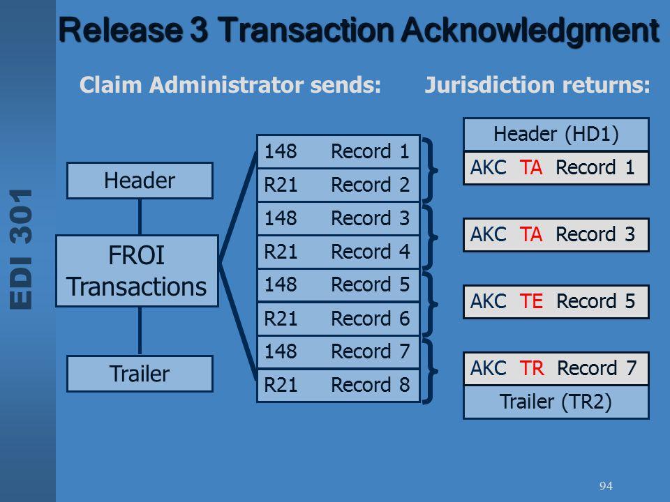 EDI 301 94 Release 3 Transaction Acknowledgment 148Record 1 R21Record 2 148Record 3 R21Record 4 148Record 5 R21Record 6 148Record 7 R21Record 8 Header