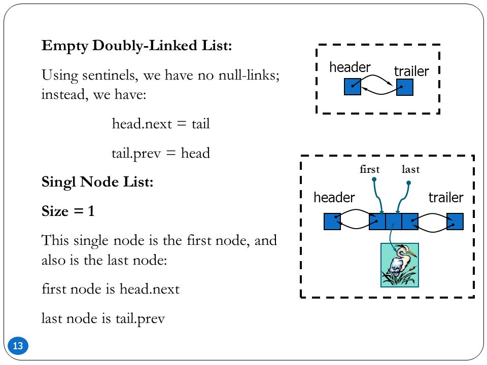 13 headertrailer Empty Doubly-Linked List: Using sentinels, we have no null-links; instead, we have: head.next = tail tail.prev = head Singl Node List