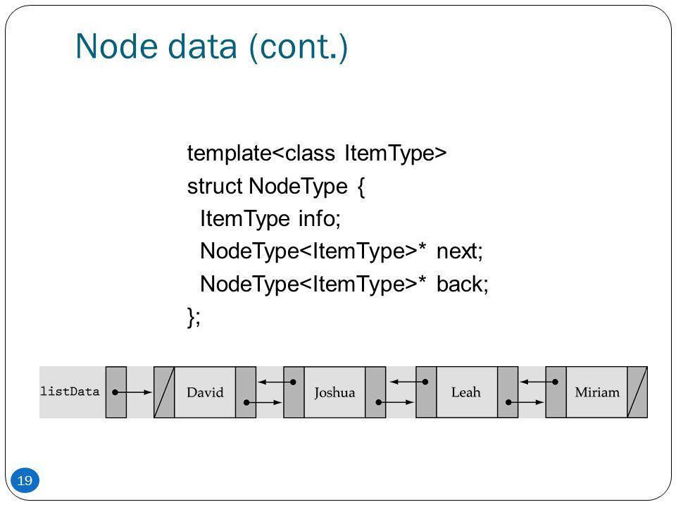 Node data (cont.) template struct NodeType { ItemType info; NodeType * next; NodeType * back; }; 19