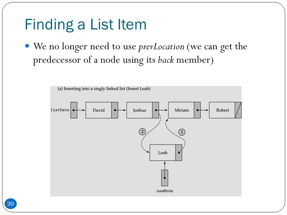 Finding a List Item We no longer need to use prevLocation (we can get the predecessor of a node using its back member) 20